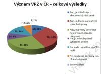 vysokorychlostní železnice průzkum Vráblik 2014
