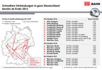 zrychlení přepravy, zdroj: DB Bahn