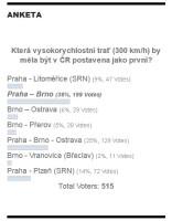 výsledky ankety první VRT ČR
