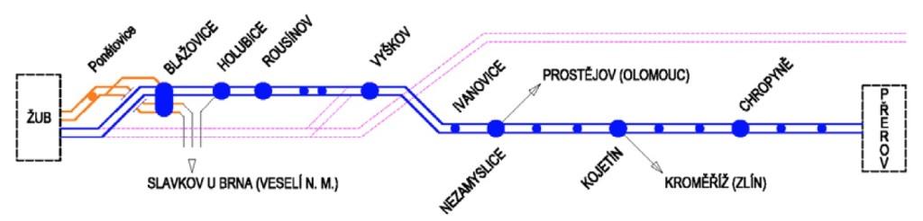 modernizace trať Brno-Přerov varianta M2