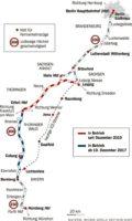 trať Berlín - Norimberk rychlosti